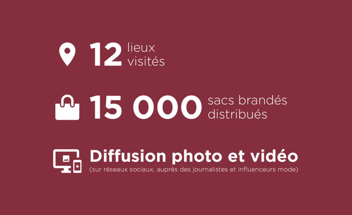 Résultats événement lancement Banana Republic Paris par agence communication Buzznative